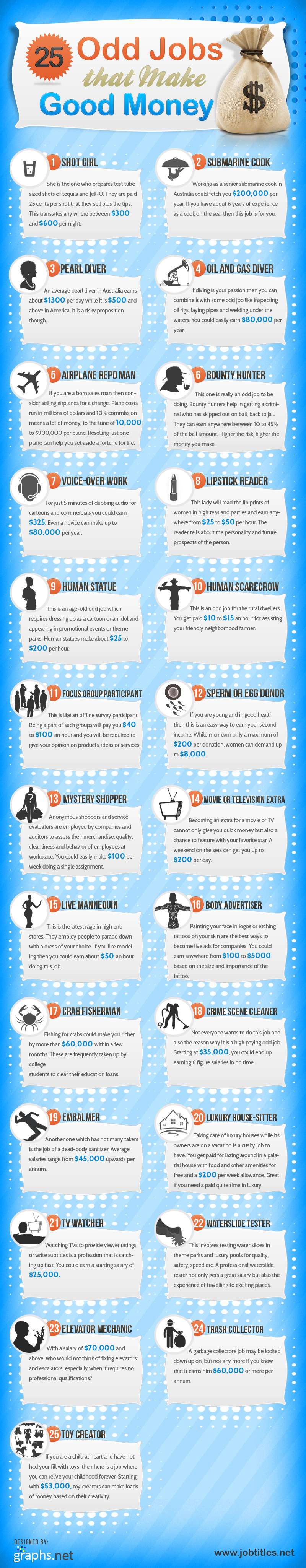 25-Odd-Jobs-that-Make-Good-Money